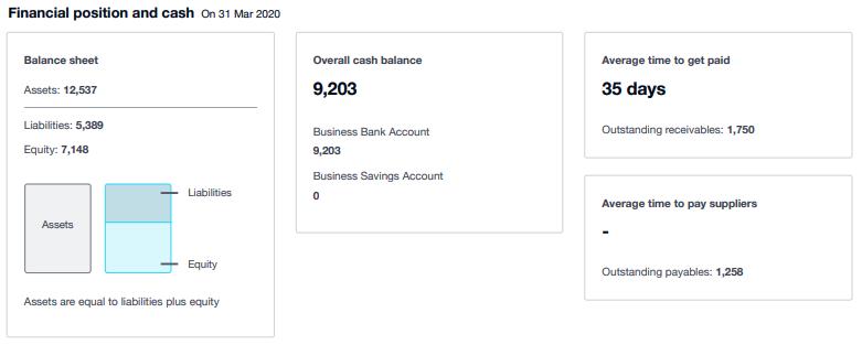 xero accountants, cloud accounting